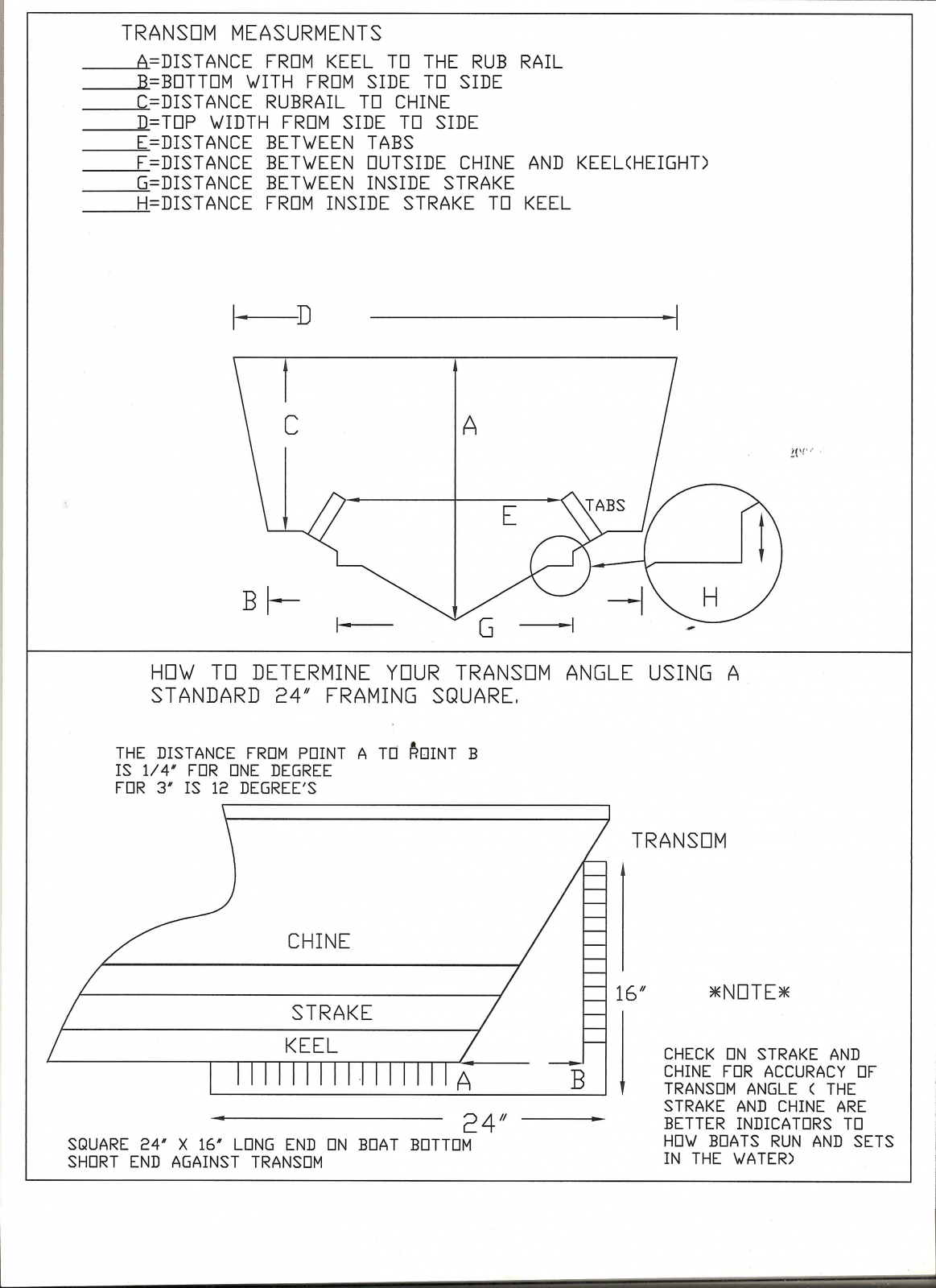 Transom Maearurement Layout